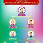 Paragon Student Union 2019-2020 07