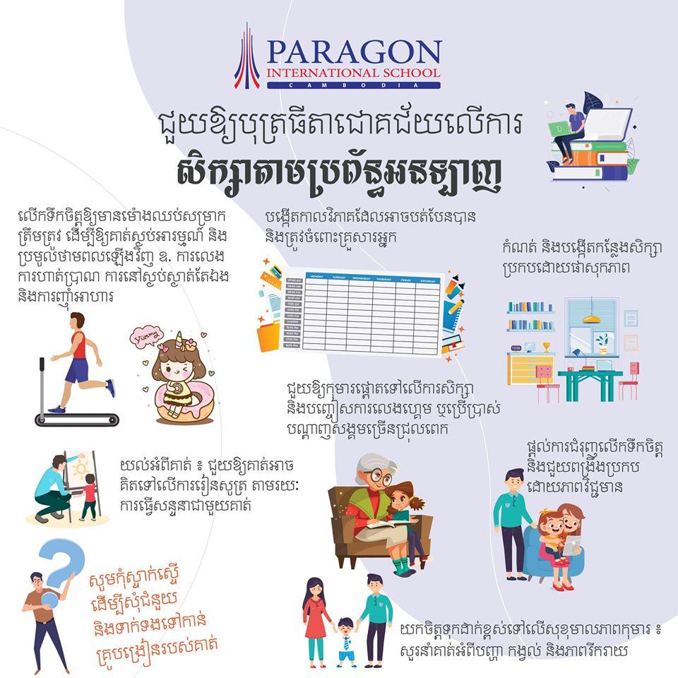 Help your child succeed in D i s t a n c e Learning